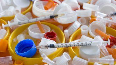Effective Segregation of Medical Sharp Waste in South Carolina